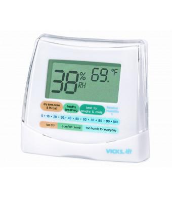 Vicks Health Check Monitor
