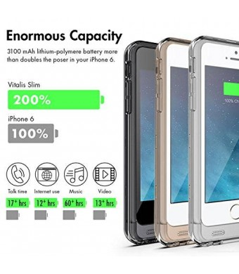 GearIt iPhone 6 Battery Case