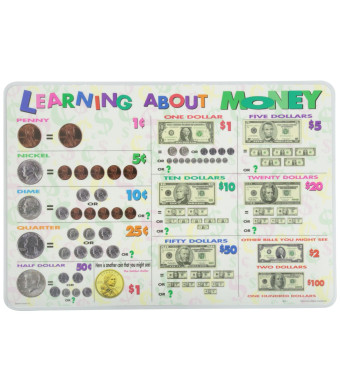 """Painless Learning """"Learning About Money"""" Placemat"""