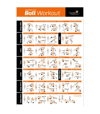 NewMe Fitness Exercise Ball Poster - Total Body Workout - Your Personal Trainer Fitness Program for Women - Swis