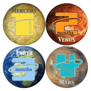 Mumsy Goose Baby Boy Stickers Monthly 1-12 Months Outer Space
