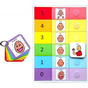 Autism Supplies And Developments PECS Feelings Board