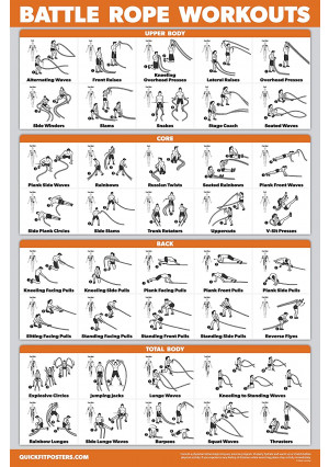 """QuickFit Battle Rope Workout Poster - Laminated - Battlerope Exercise Chart - 18"""" x 27"""""""